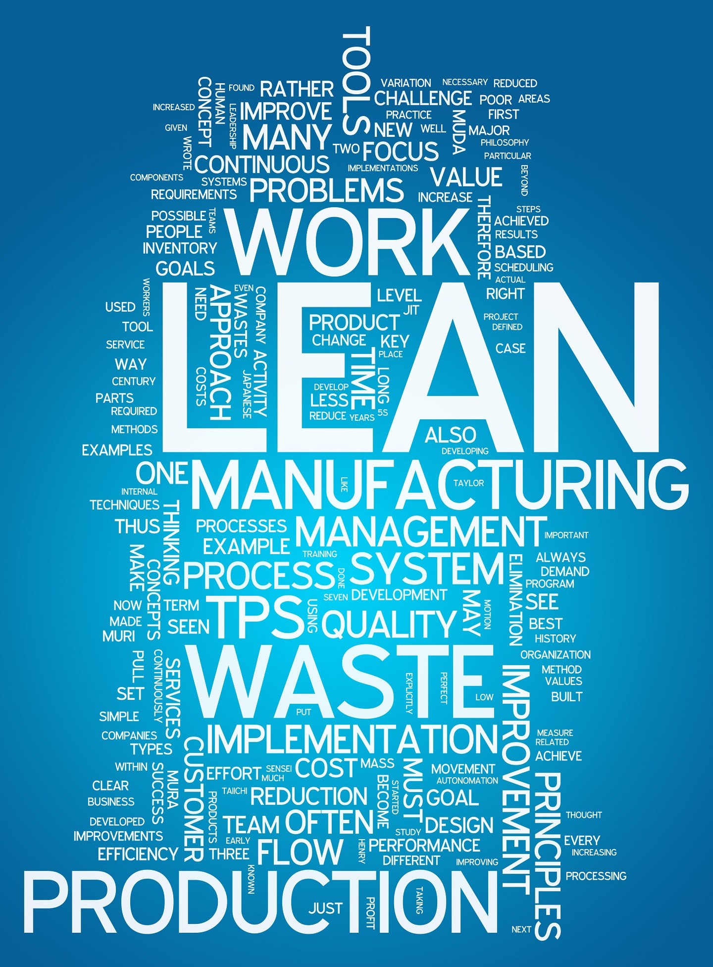 Lean Process Improvement Artac For Investment Amp Developement